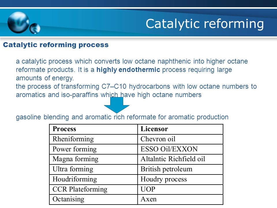 Catalytic reforming Catalytic reforming process
