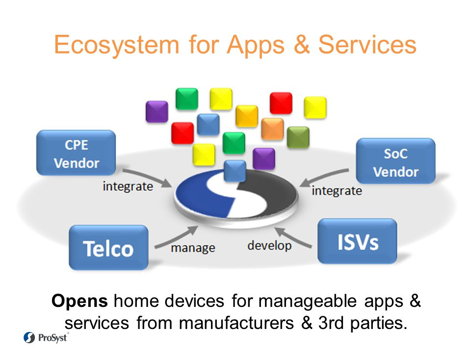 Ecosystem for Apps & Services