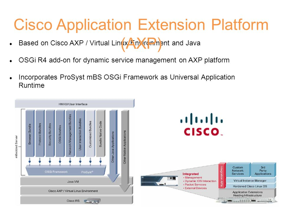 Cisco Application Extension Platform (AXP)