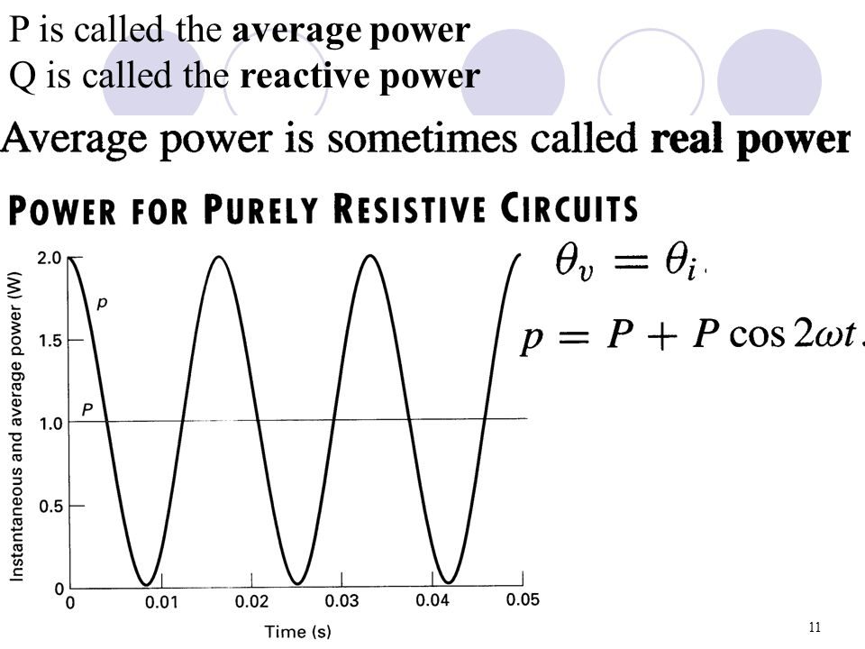 P is called the average power