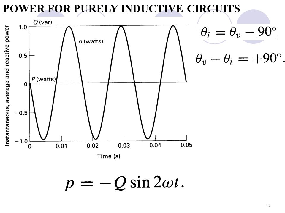 POWER FOR PURELY INDUCTIVE CIRCUITS