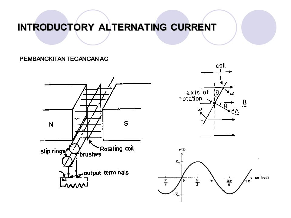 INTRODUCTORY ALTERNATING CURRENT