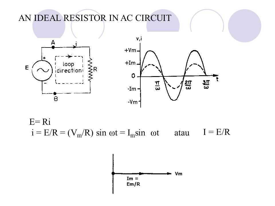 AN IDEAL RESISTOR IN AC CIRCUIT