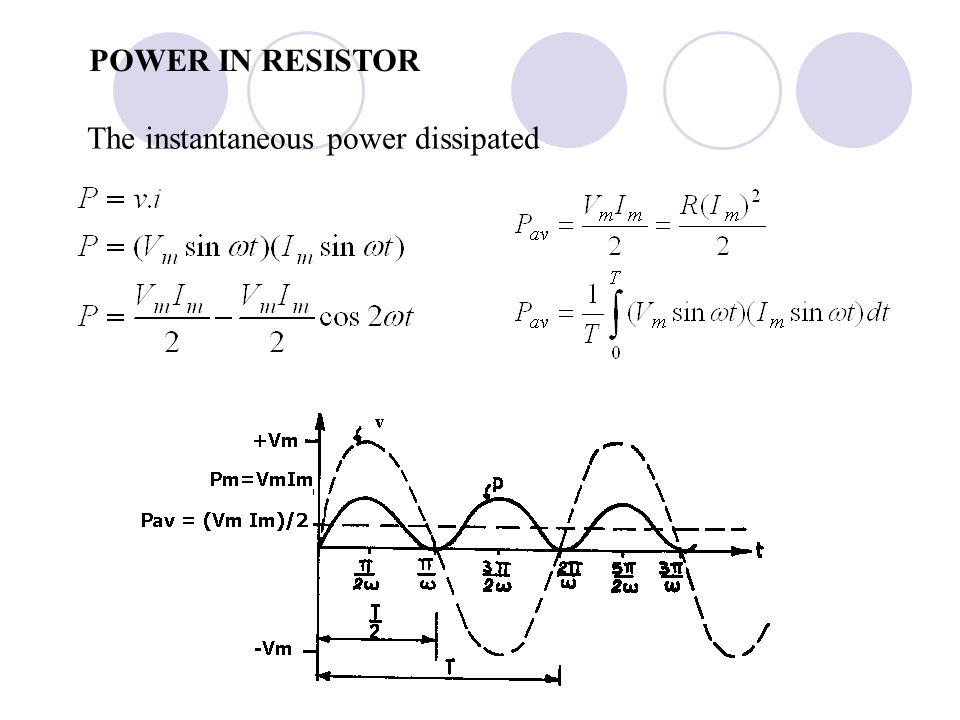 POWER IN RESISTOR The instantaneous power dissipated