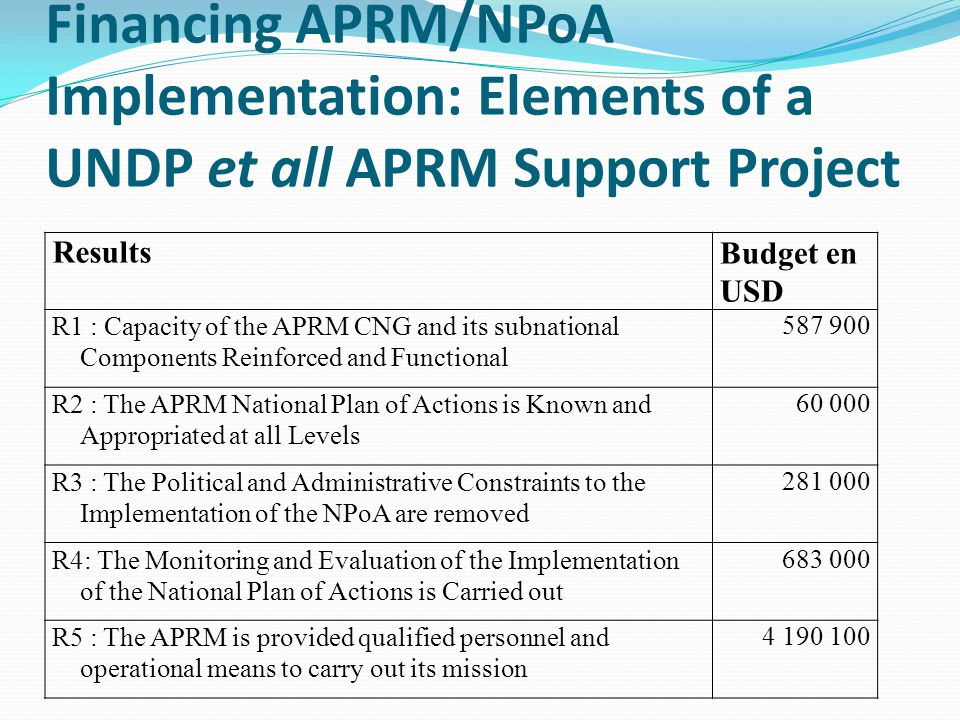 Financing APRM/NPoA Implementation: Elements of a UNDP et all APRM Support Project