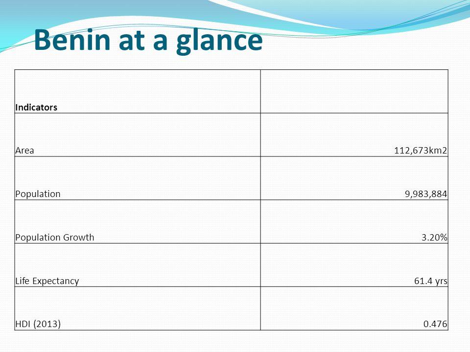 Benin at a glance Indicators Area 112,673km2 Population 9,983,884