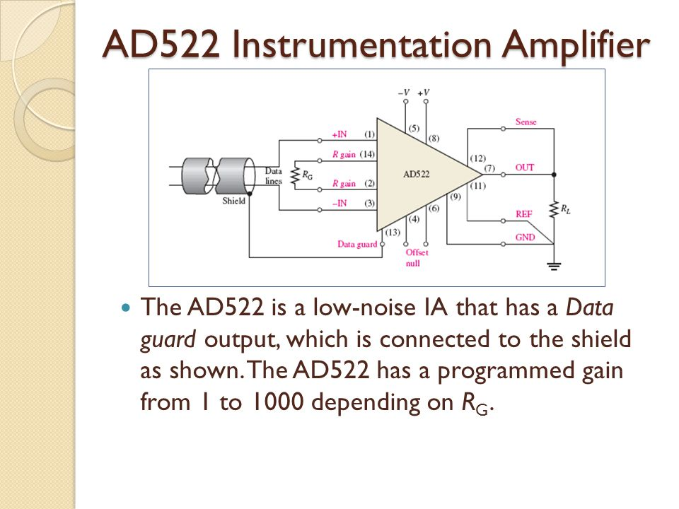 AD522 Instrumentation Amplifier