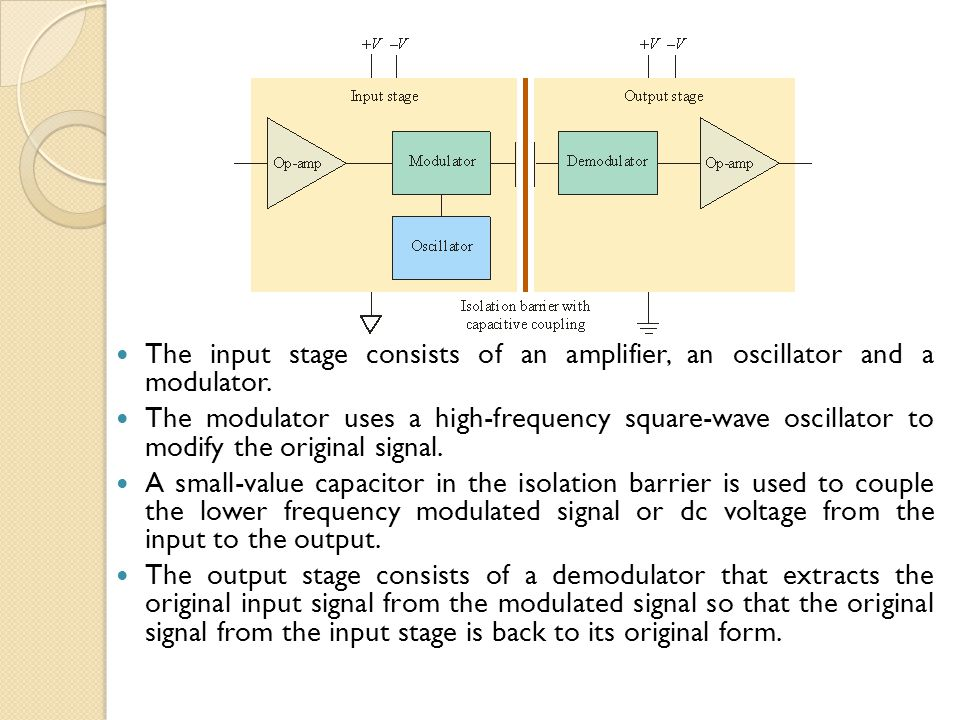 The input stage consists of an amplifier, an oscillator and a modulator.
