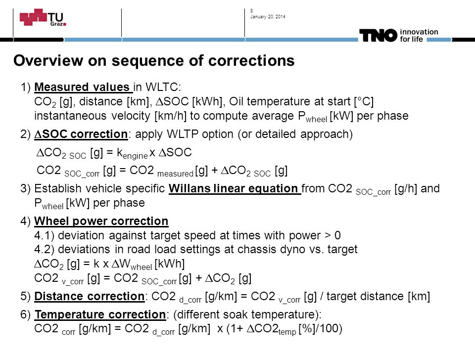 Overview on sequence of corrections