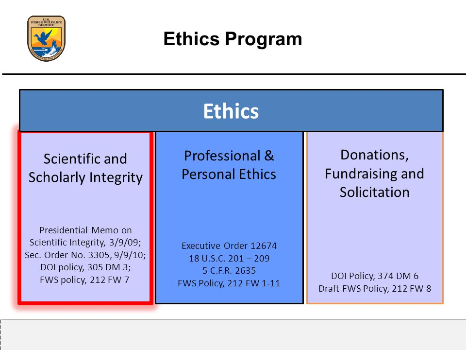 Ethics Ethics Program Professional & Personal Ethics
