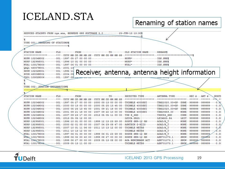 ICELAND.STA Renaming of station names