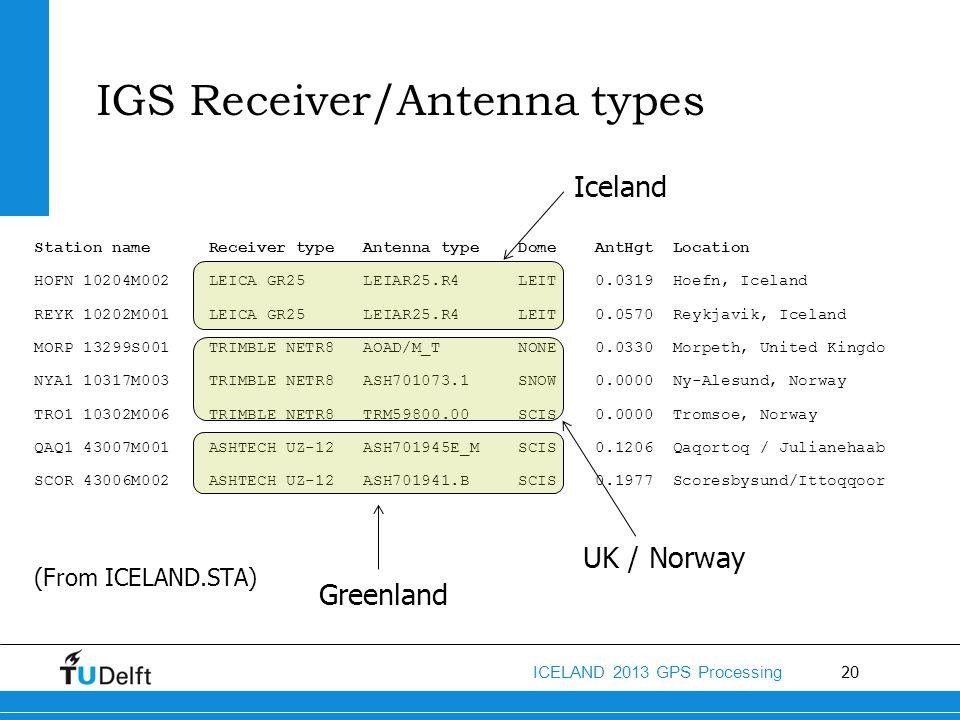 IGS Receiver/Antenna types