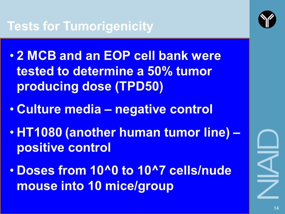 Tests for Tumorigenicity