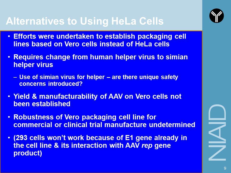 Alternatives to Using HeLa Cells
