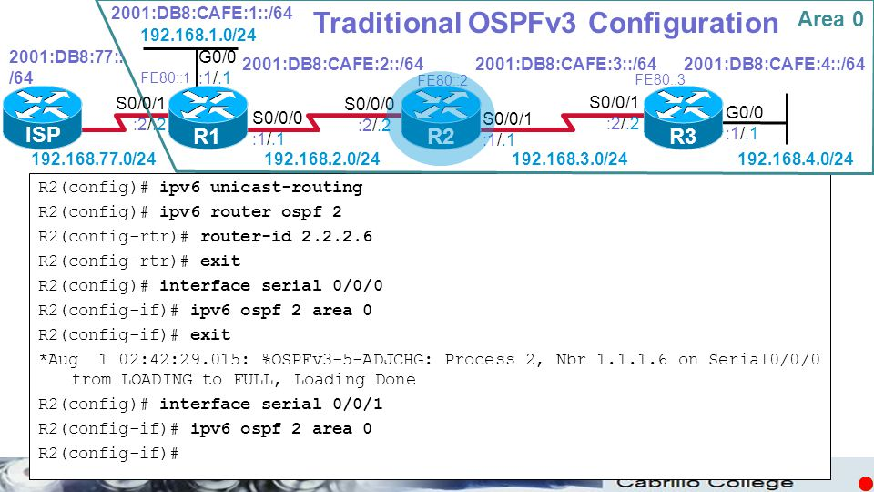Traditional OSPFv3 Configuration