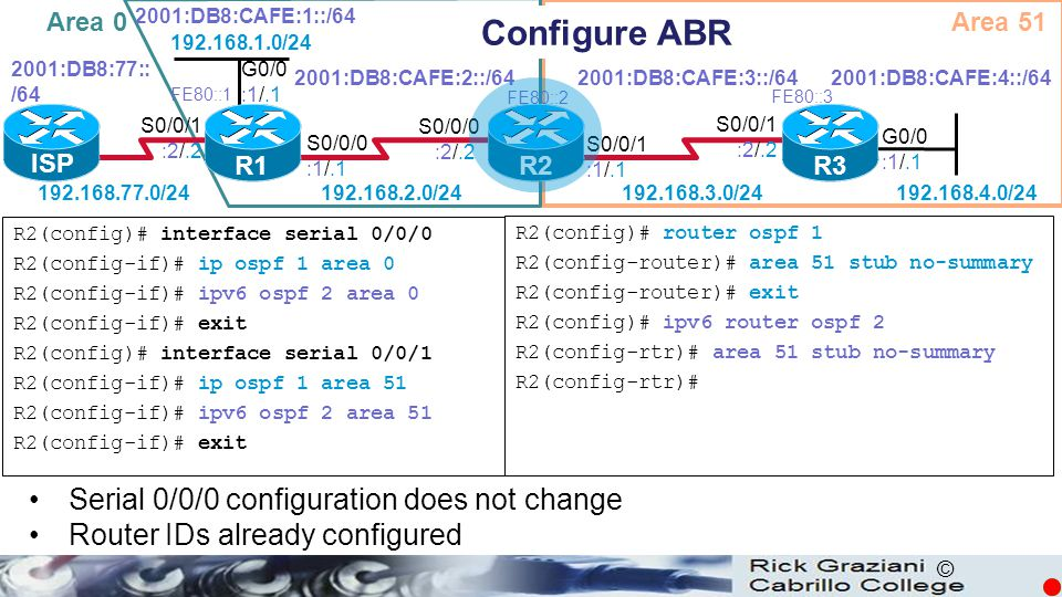 Configure ABR Serial 0/0/0 configuration does not change