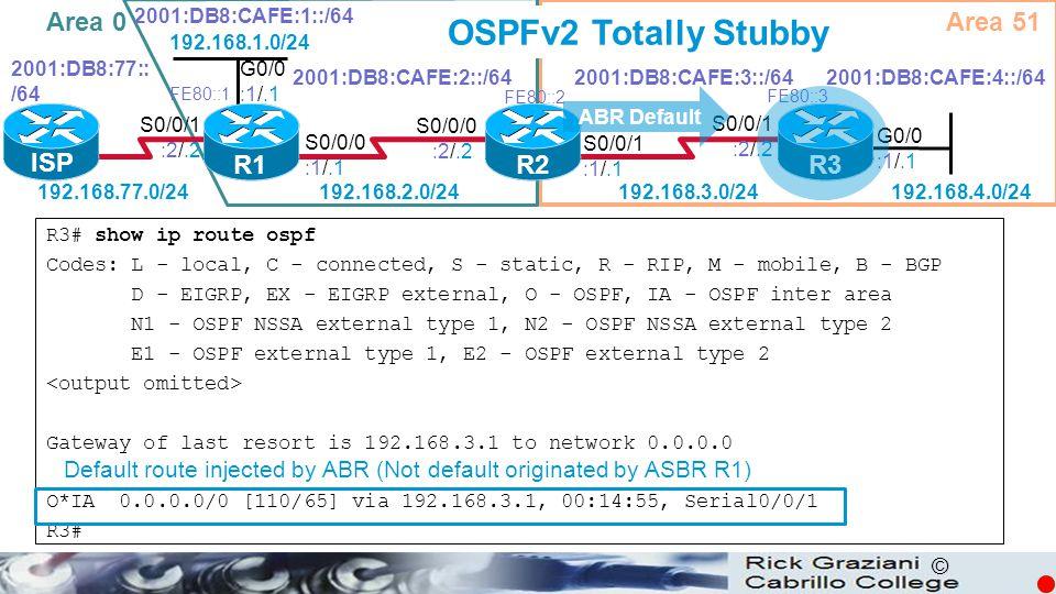 OSPFv2 Totally Stubby Area 0 Area 51 ISP R1 R2 R3
