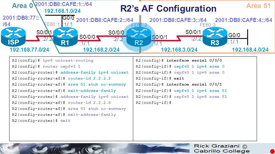 R2's AF Configuration Area 0 Area 51 ISP R1 R2 R3 2001:DB8:CAFE:1::/64