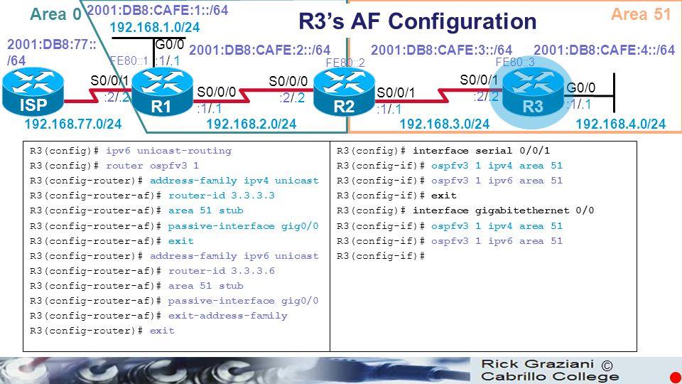 R3's AF Configuration Area 0 Area 51 ISP R1 R2 R3 2001:DB8:CAFE:1::/64