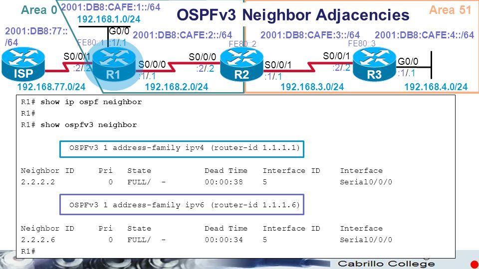 OSPFv3 Neighbor Adjacencies