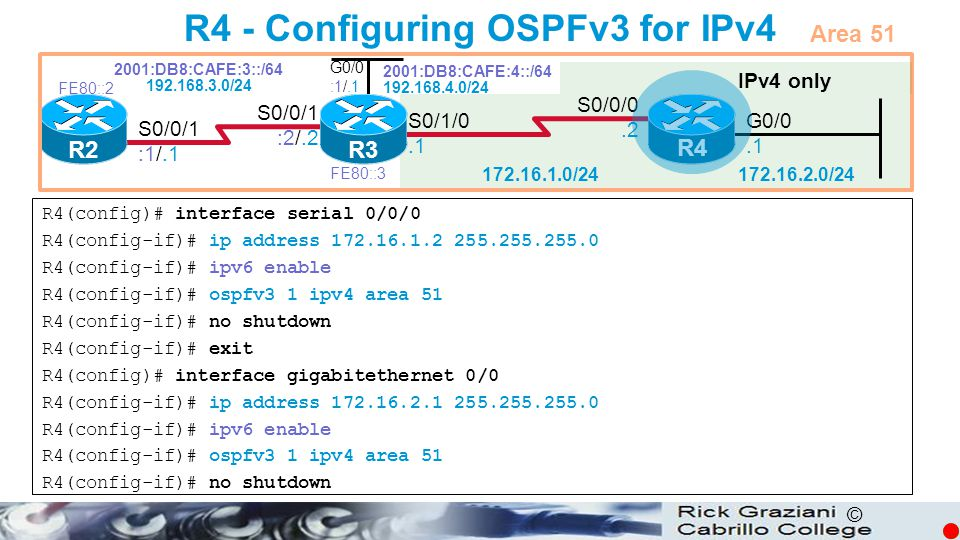 R4 - Configuring OSPFv3 for IPv4