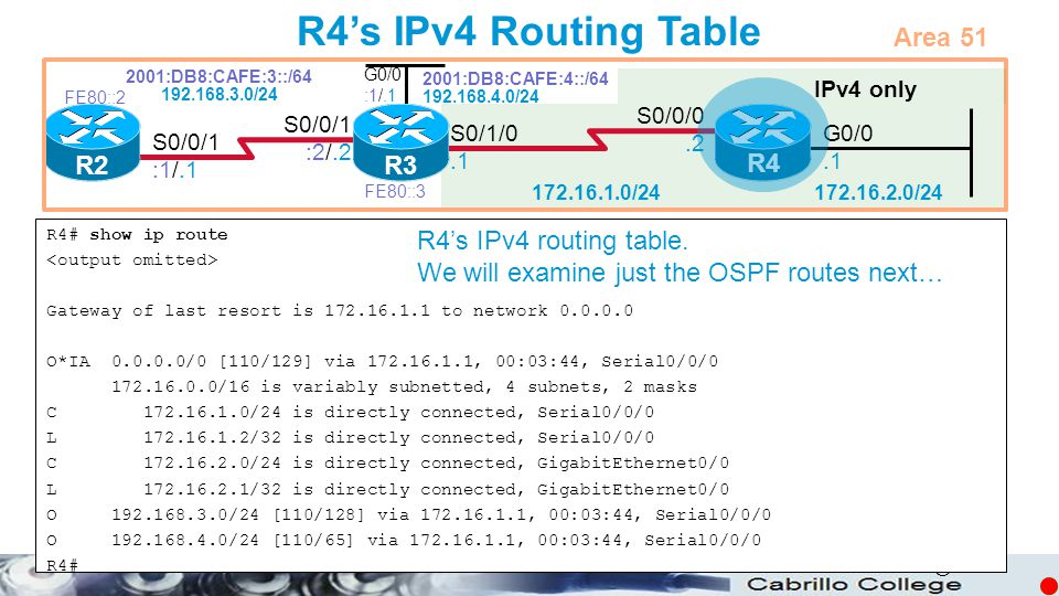 R4's IPv4 Routing Table Area 51 R2 R3 R4 R4's IPv4 routing table.