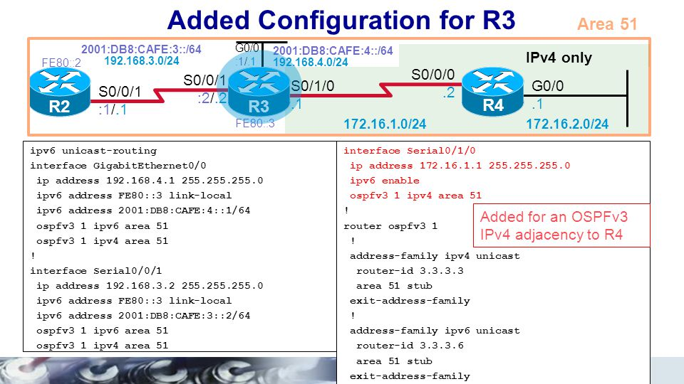 Added Configuration for R3