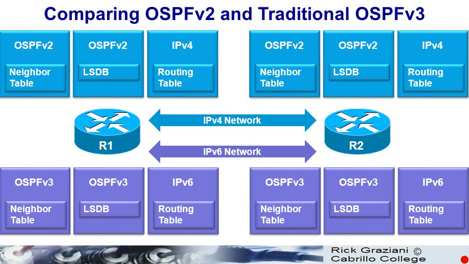Comparing OSPFv2 and Traditional OSPFv3