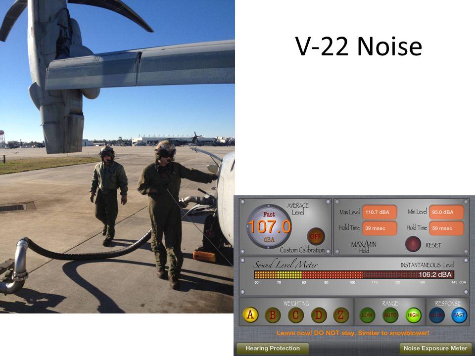 V-22 Noise