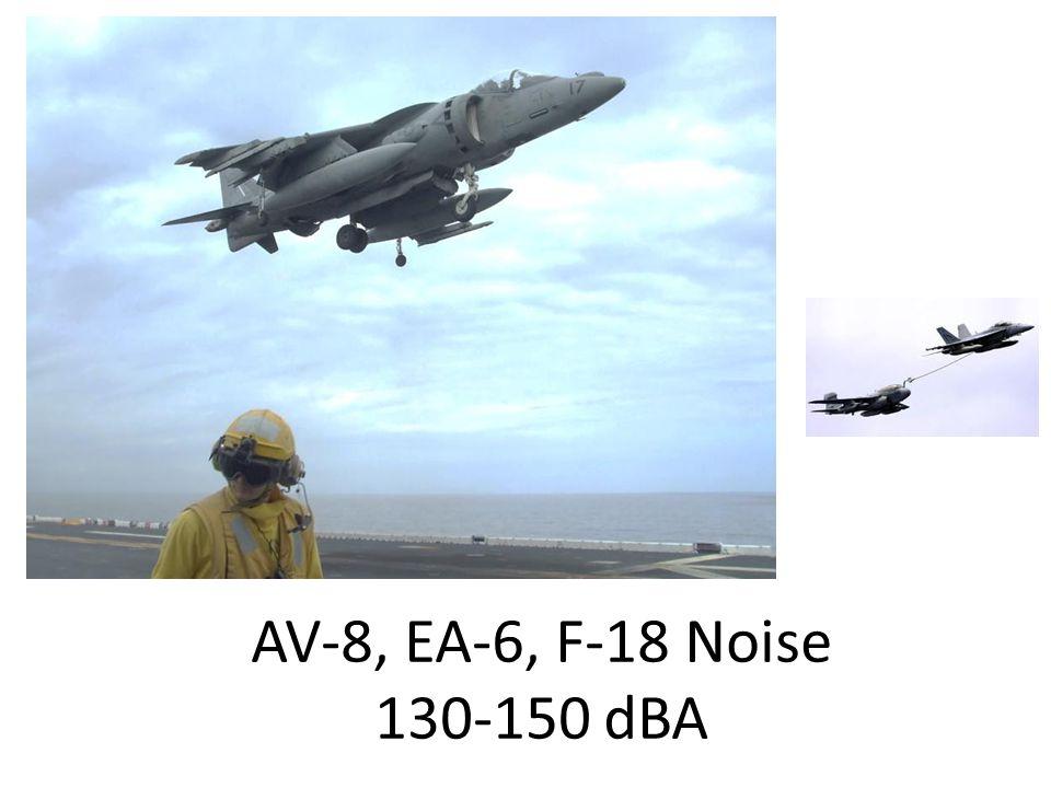 AV-8, EA-6, F-18 Noise 130-150 dBA