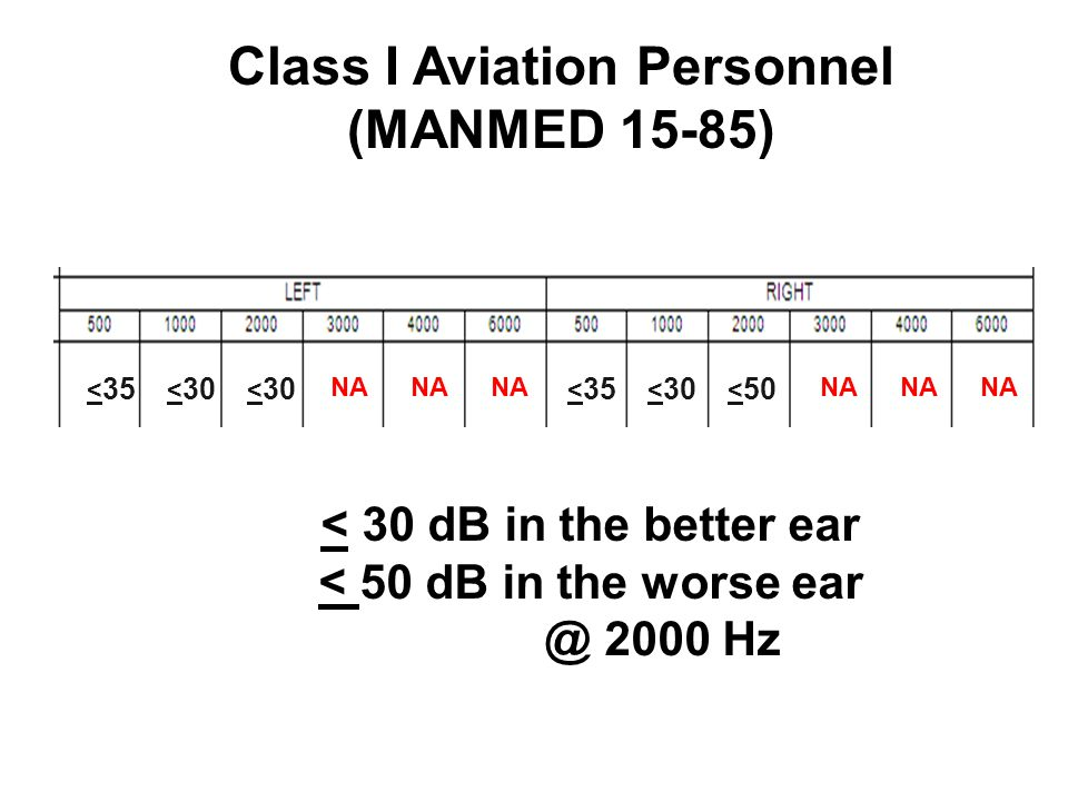 Class I Aviation Personnel < 30 dB in the better ear