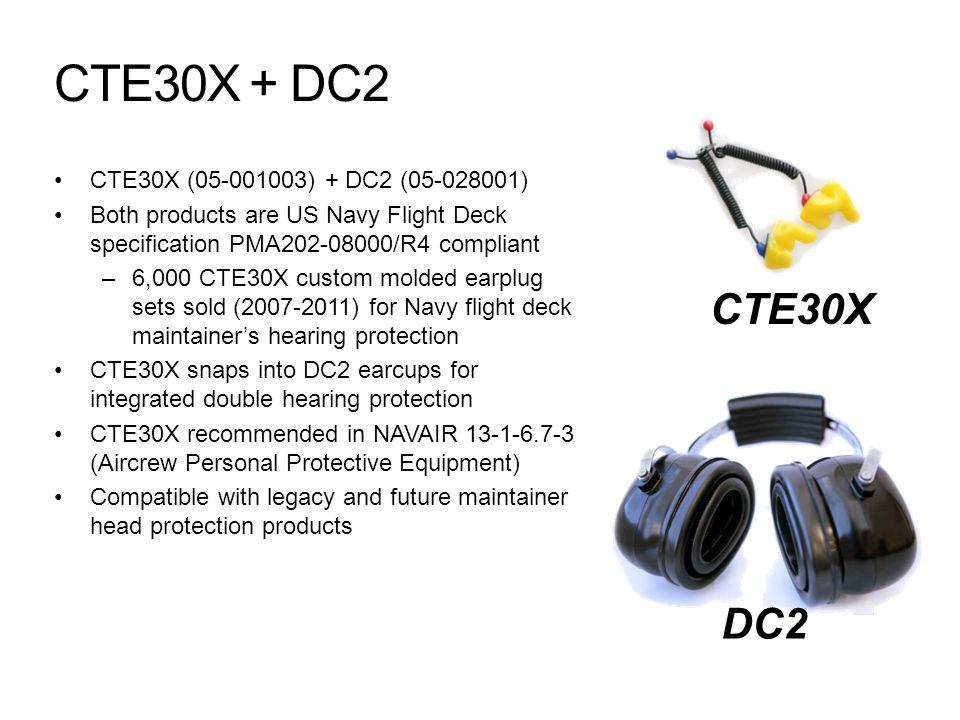 CTE30X + DC2 CTE30X DC2 CTE30X (05-001003) + DC2 (05-028001)
