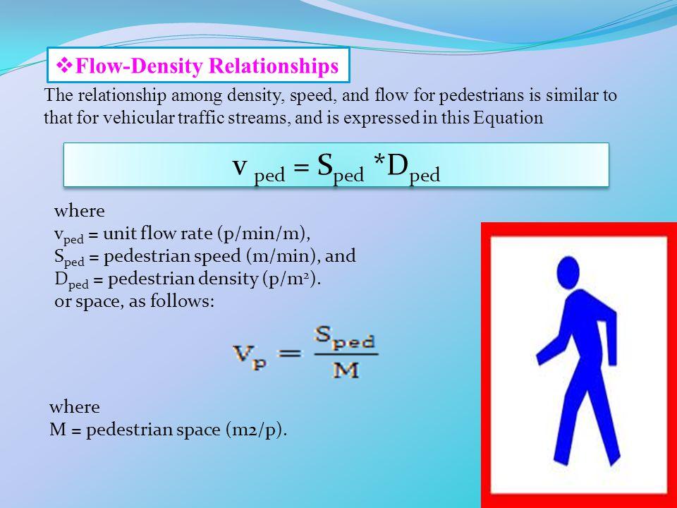 v ped = Sped *Dped Flow-Density Relationships