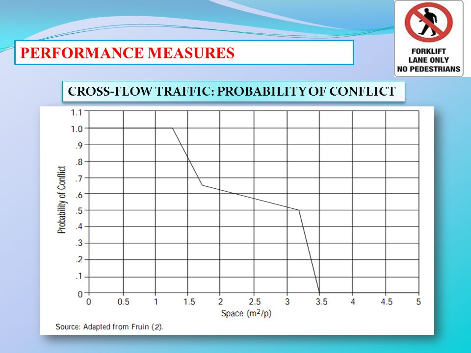 PERFORMANCE MEASURES CROSS-FLOW TRAFFIC: PROBABILITY OF CONFLICT