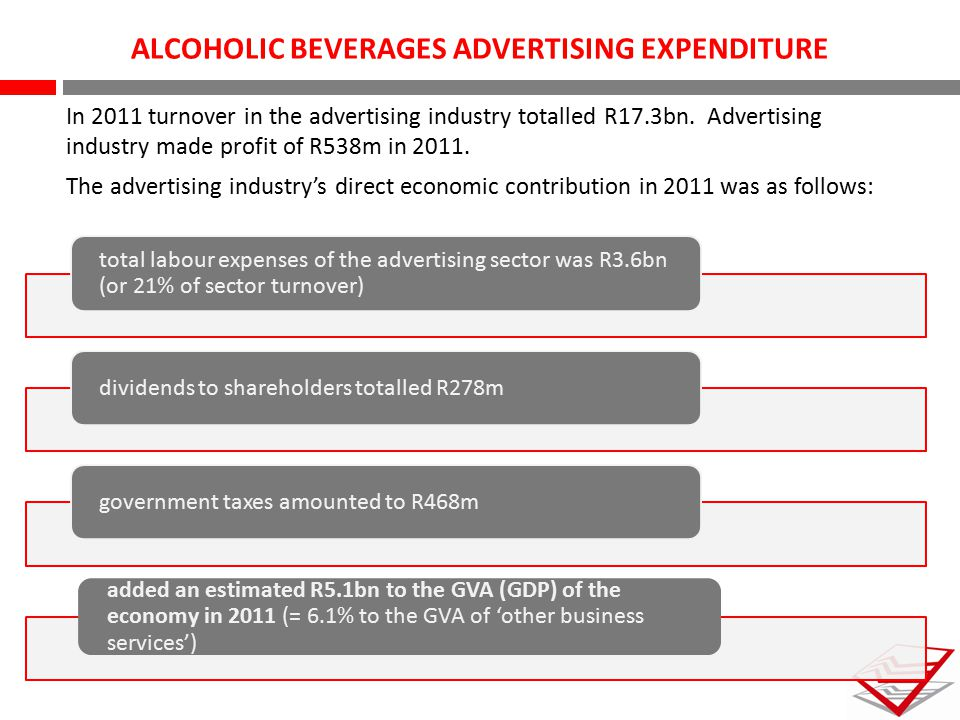 ALCOHOLIC BEVERAGES ADVERTISING EXPENDITURE