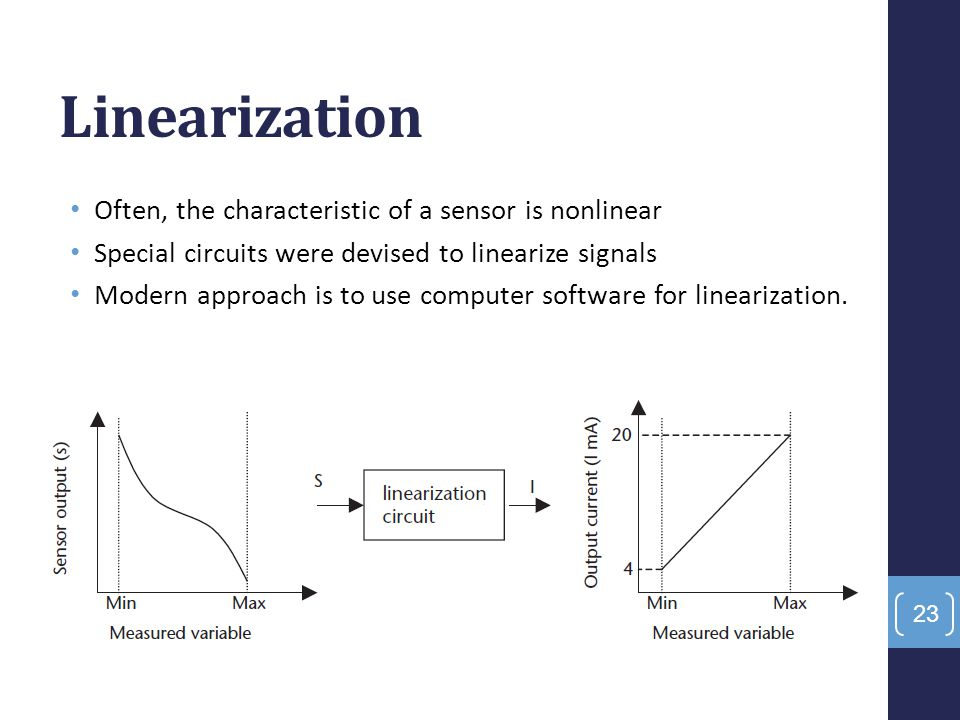 Linearization Often, the characteristic of a sensor is nonlinear