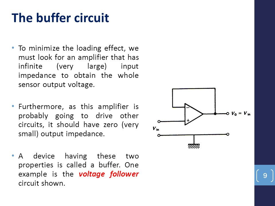The buffer circuit
