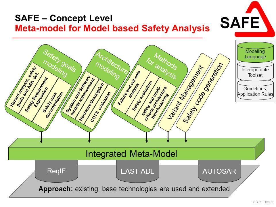 SAFE – Concept Level Meta-model for Model based Safety Analysis