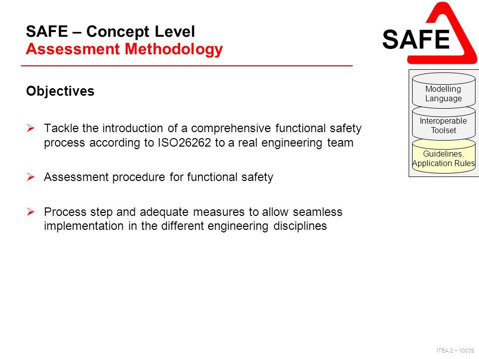 SAFE – Concept Level Assessment Methodology