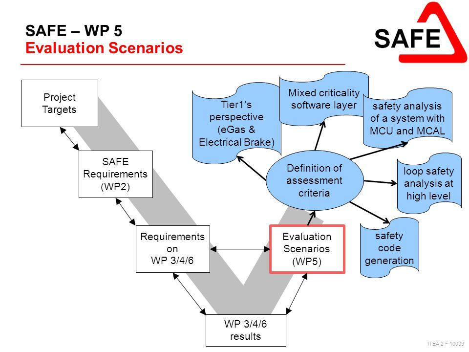 SAFE – WP 5 Evaluation Scenarios