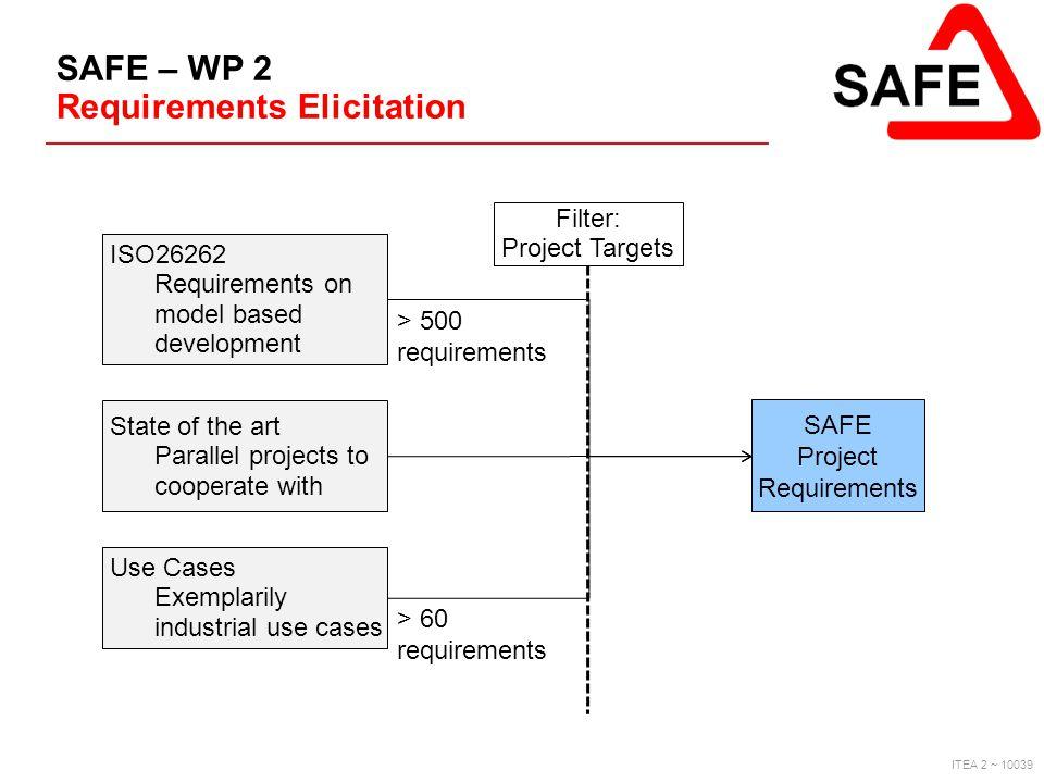 SAFE – WP 2 Requirements Elicitation