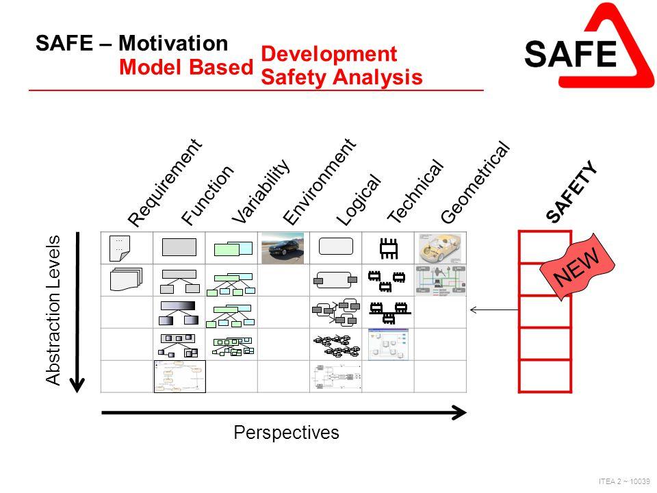 SAFE – Motivation Model Based