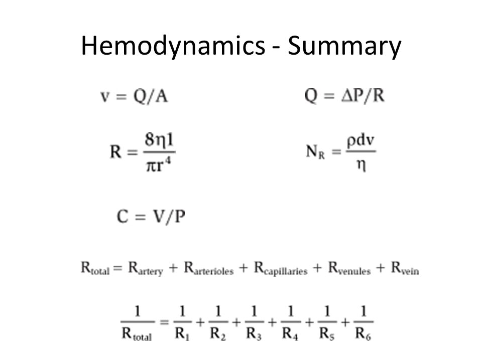 Hemodynamics - Summary