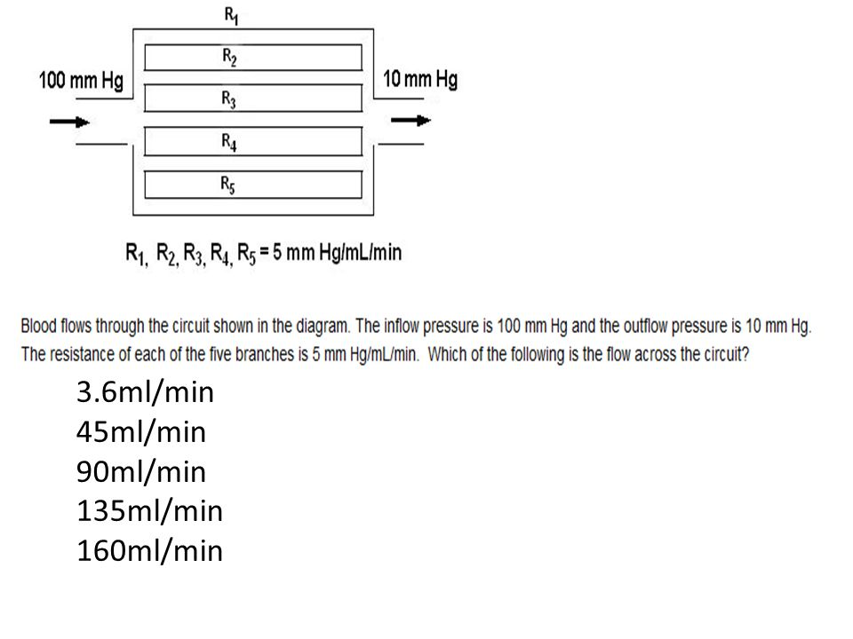 3.6ml/min 45ml/min 90ml/min 135ml/min 160ml/min