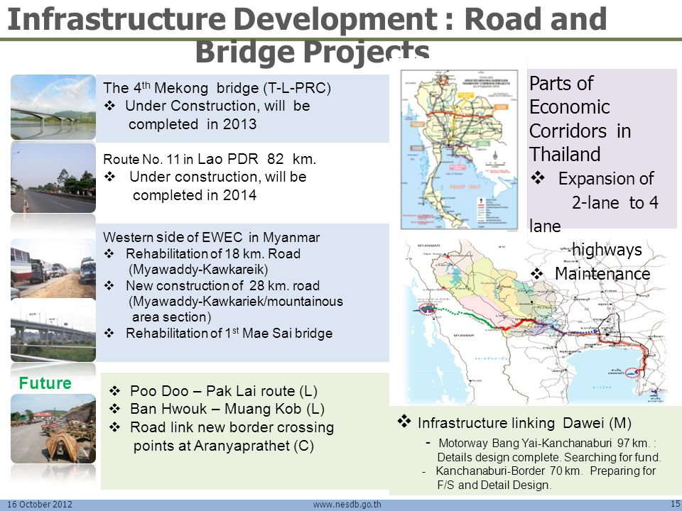 Infrastructure Development : Road and Bridge Projects