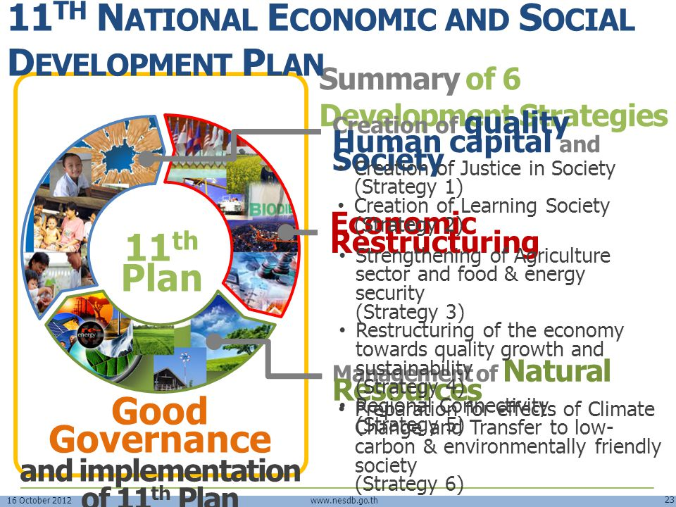 Good Governance and implementation of 11th Plan