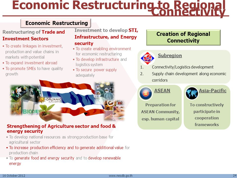 Economic Restructuring to Regional Connectivity