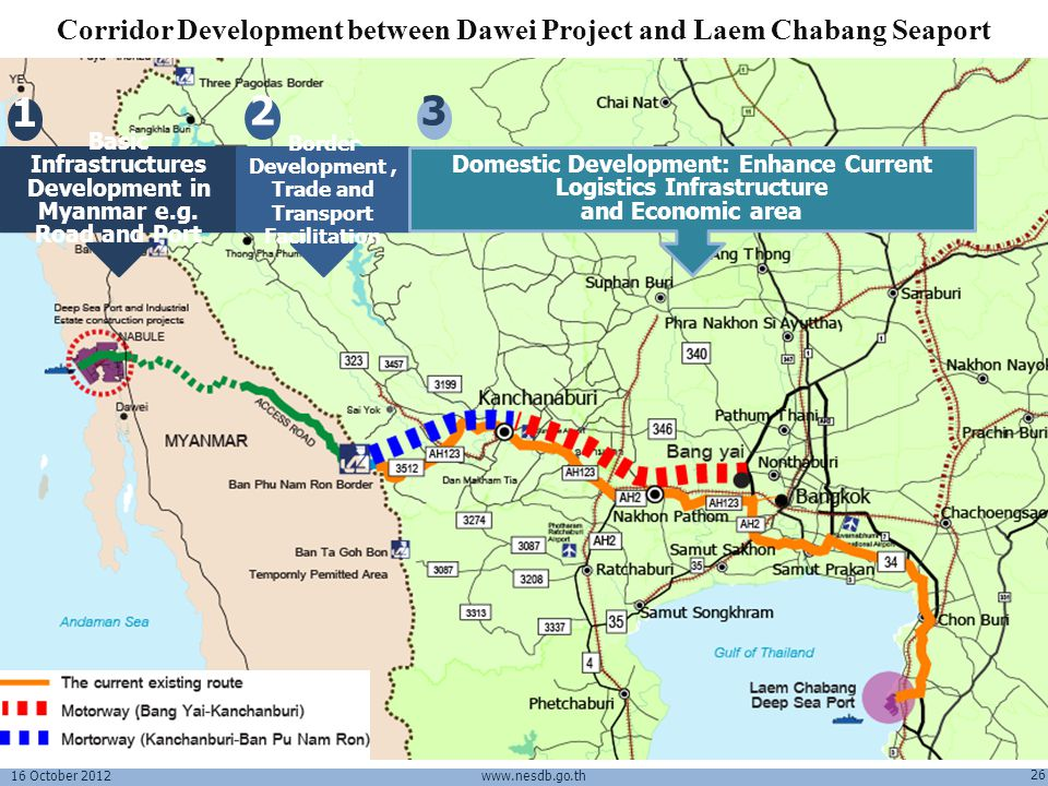 Corridor Development between Dawei Project and Laem Chabang Seaport