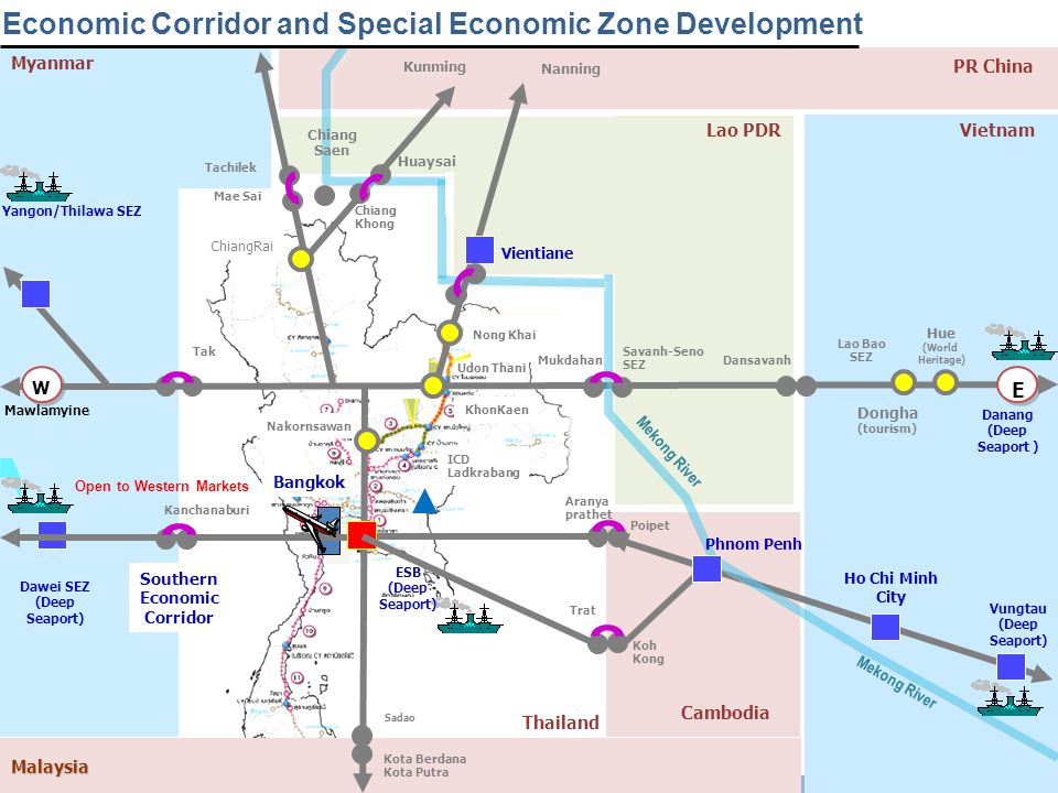 Economic Corridor and Special Economic Zone Development
