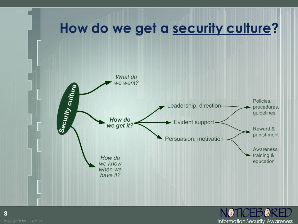 How do we get a security culture